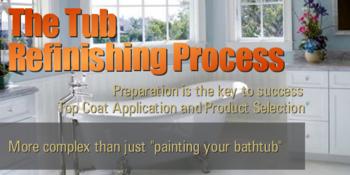 The Bathtub Refinishing U0026 Reglazing Process Bathtub Refinishing Contractor  Portland Vancouver