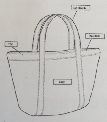 Make a tote bag step by tsep