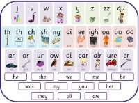 Letters and Sounds Phase 3 word mat