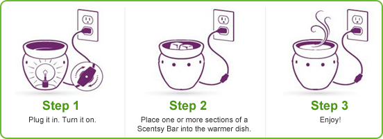 scentsy how it works