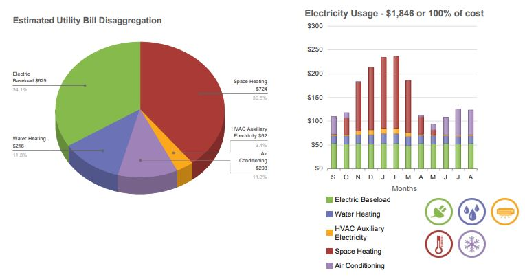 BGE Home Energy Report