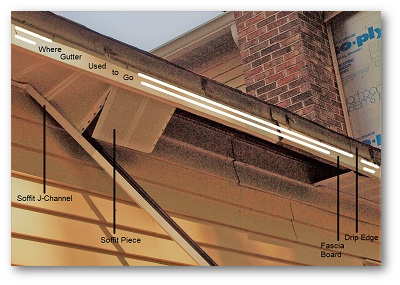 Gutter Replacement Ellicott City Maryland