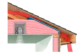 Attic ventilation diagram