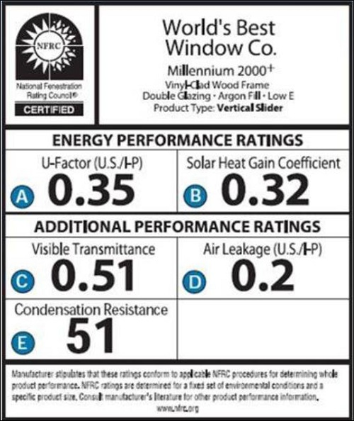 Sample NFRC Replacement Window Label