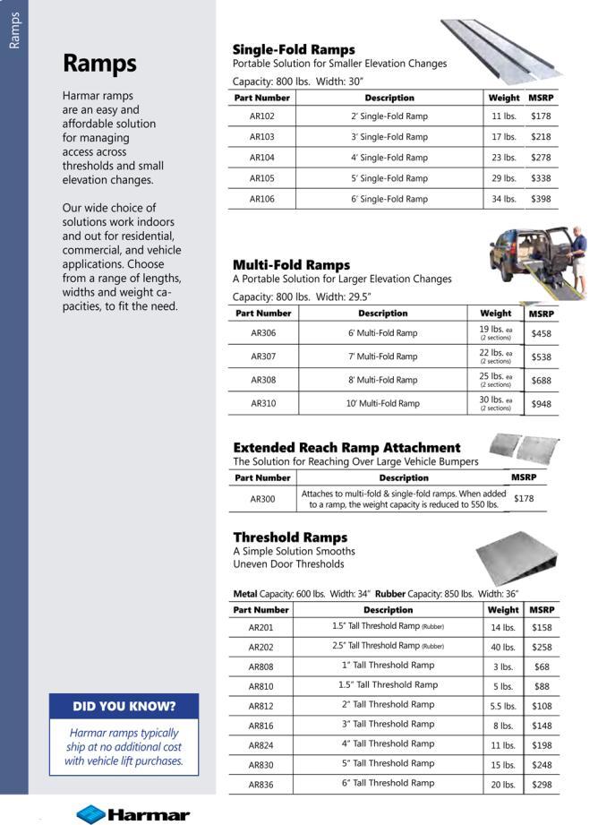 AR310 Multi-Folding Ramps