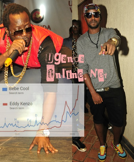 Kenzo is an upcoming artist - Bebe Cool