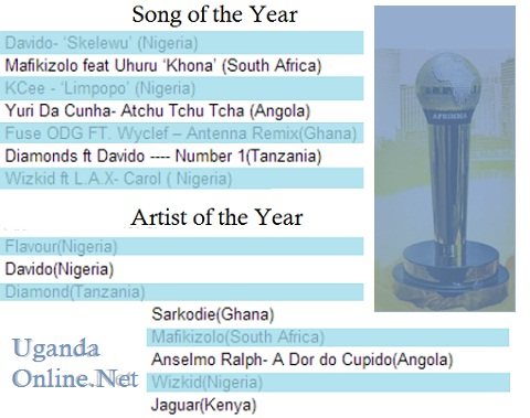 Nominees for Song of the Year and Artist of the Year