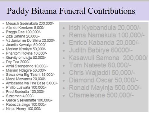 Paddy Bitama funeral contributions