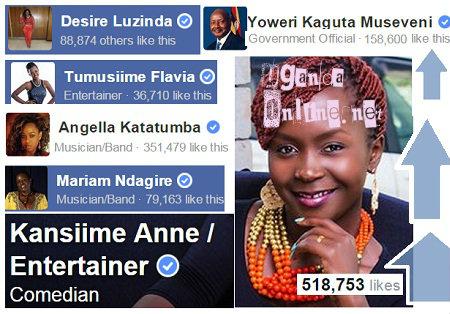Verified facebook accounts in Uganda
