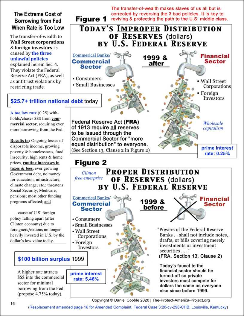 Click here: Federal Reserve transfer-of-wealth as Figures 1 & 2 in lawsuit (PDF).