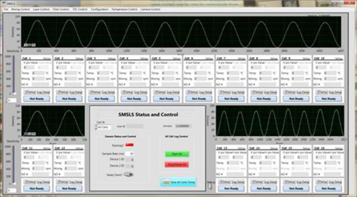 Advanced Polymer Monitoring Technologies: SMSLS (Proto)