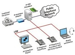 Tremendous Voice Data Video Wiring Network Cabling Voice Cabling Data Wiring 101 Capemaxxcnl